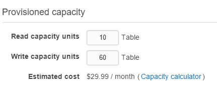 DynamoDB Capacity Issue